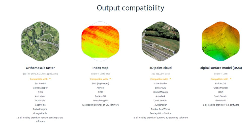 Output+Compatibility_compressed